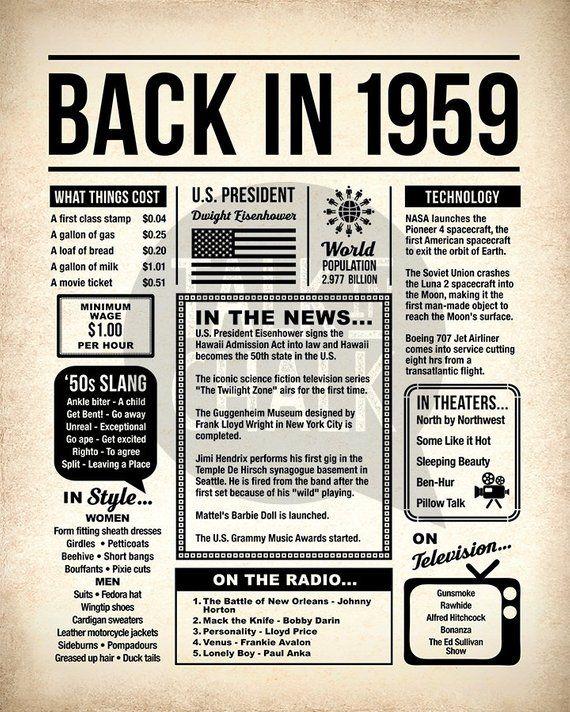 Back In 1959 Newspaper Poster Printable 1959 Printable Etsy Birthday Poster Birthday Printables Birthday Sign