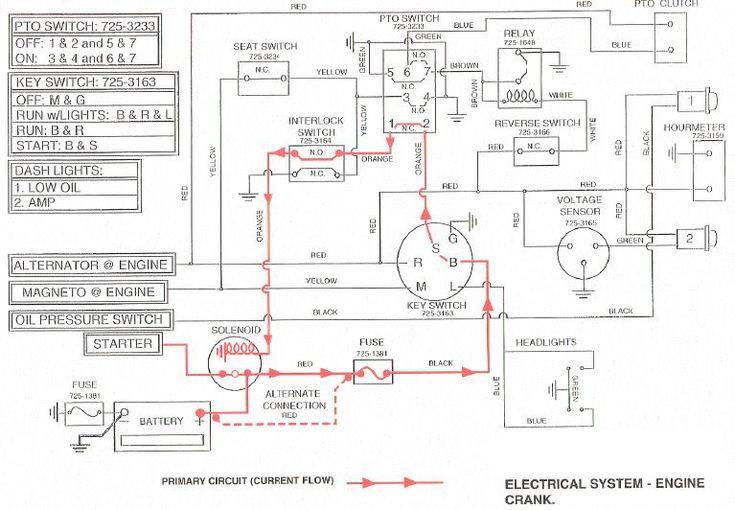 john deere tractor 2155 wiring diagram 38 wiring diagram images wiring diagrams creativeand co cub cadet model 1440 wiring diagram Cub Cadet LTX 1040 Wiring-Diagram
