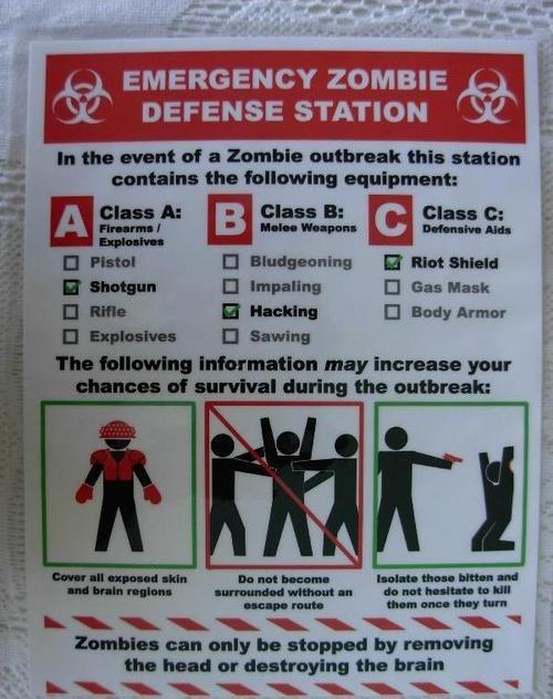 Zombie Defense Kit