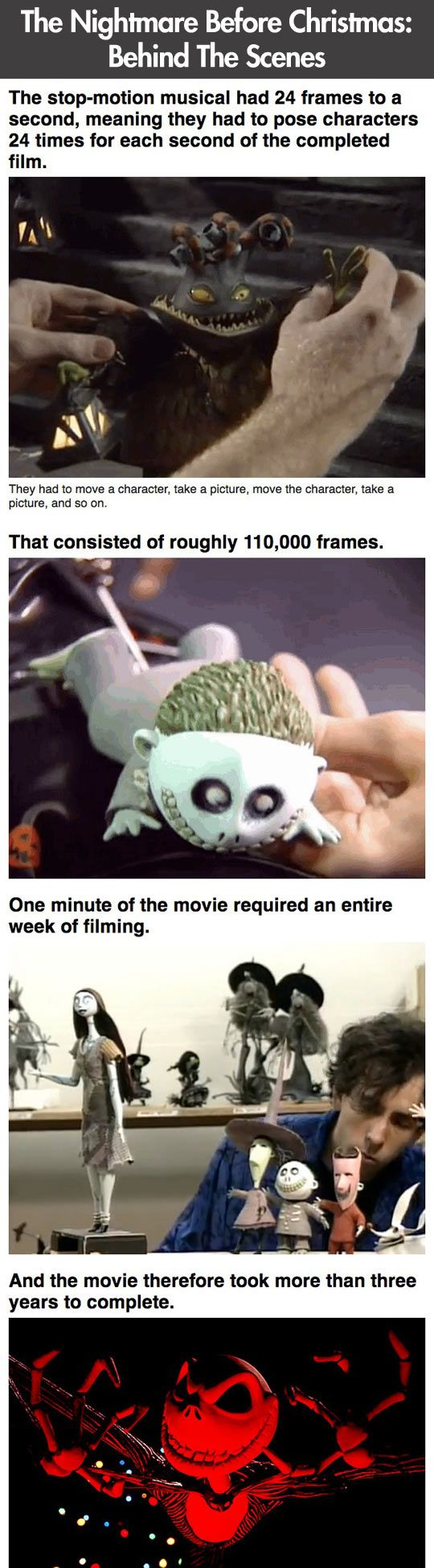 Facts you (probably) didn't know about The Nightmare Before Christmas…