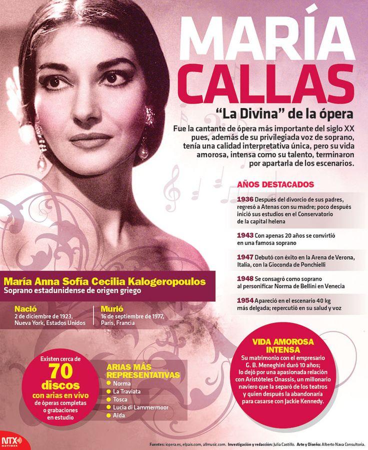 Con la #Infographic recordamos a la cantante de ópera más importante del siglo XX, María Callas.
