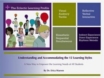 """accommodating students with different learning styles Free essay: accommodating different learning styles in the classroom """"learning styles"""" what are learning styles various researchers have created different."""