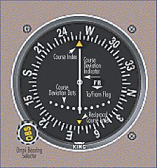 The ABCs Of VORs Make The Most Of This Navigation Tool - Flight Training