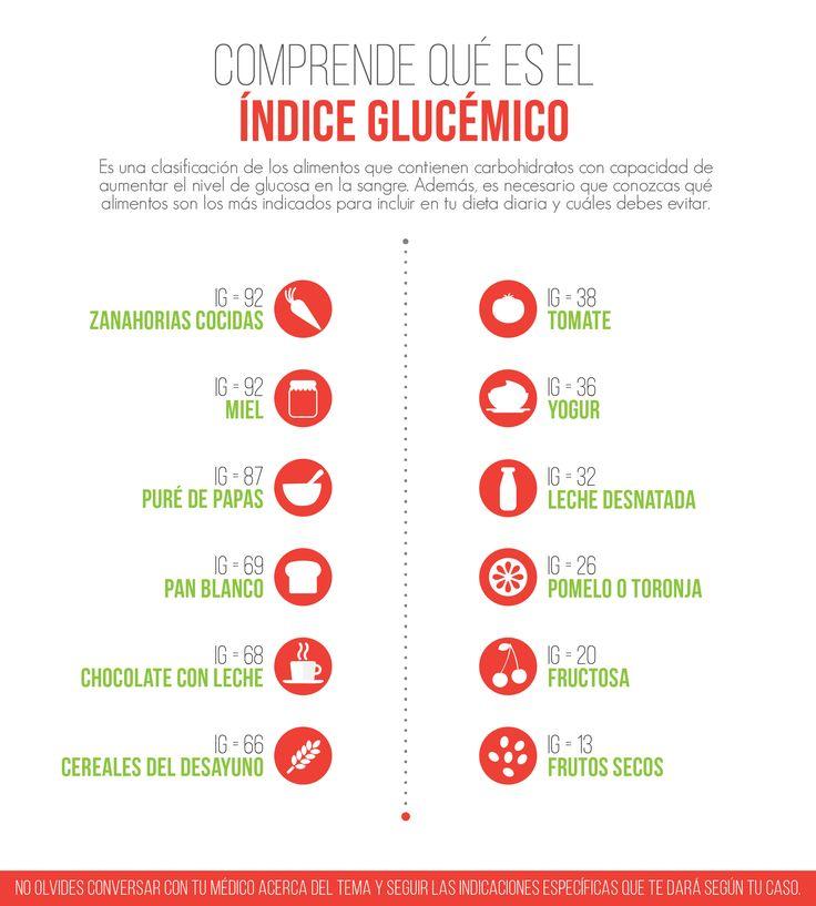 Más de 25 ideas increíbles sobre Índice glucémico solo en