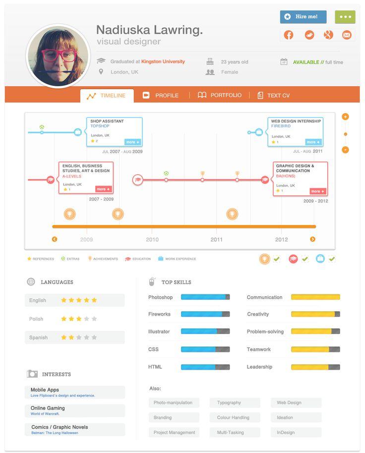 Making Resume Online [Template.billybullock.us ]