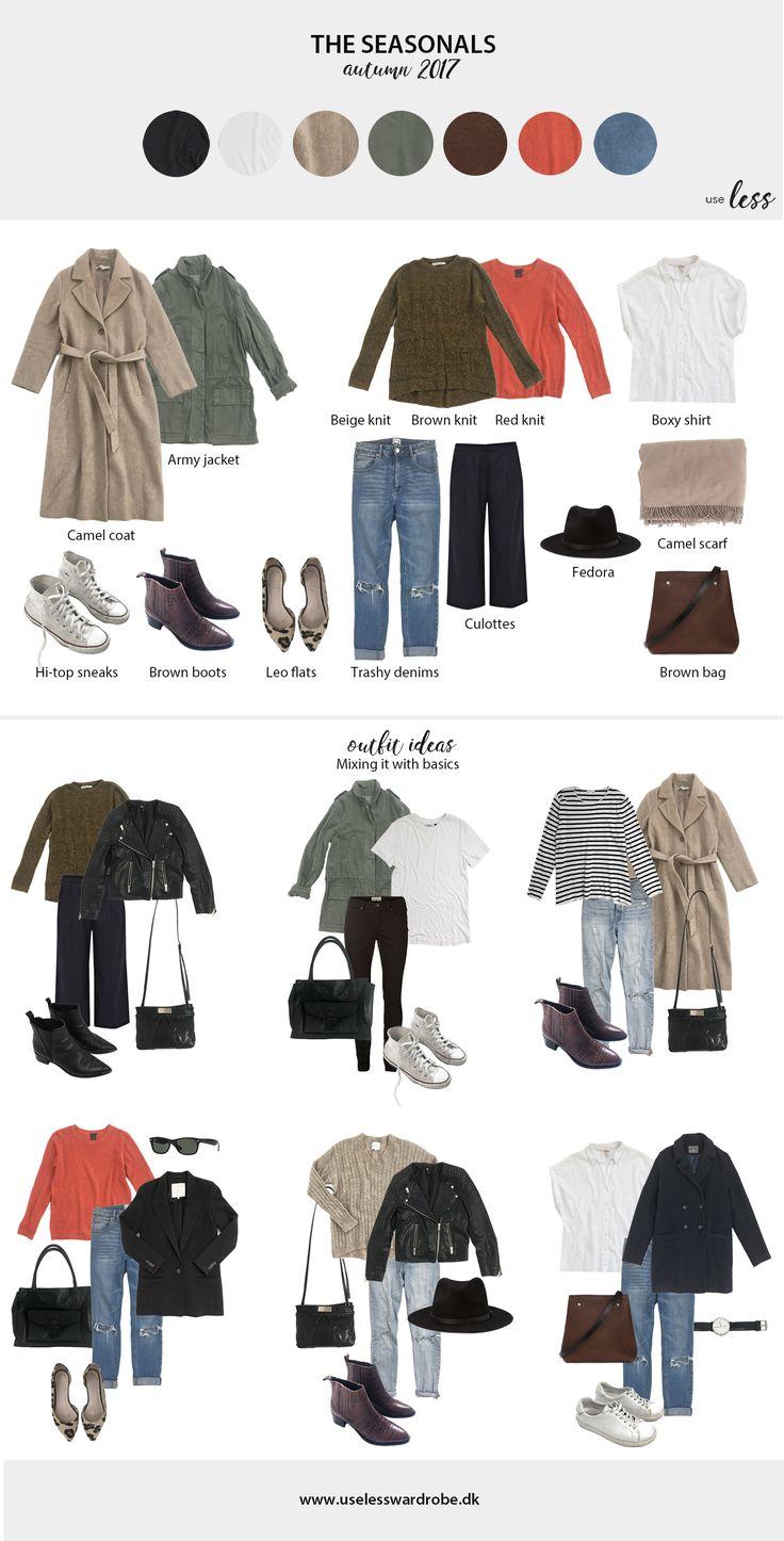 http://www.uselesswardrobe.dk/my-current-capsule-autumn-2017/ #capsulewardrobe #basicwardrobe #minimalism #minimalist #wardrobe