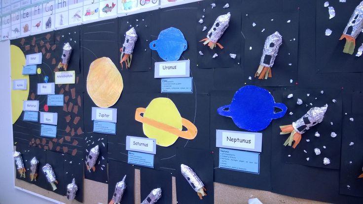 Avaruus-jakso luokassa