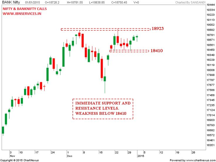 #NIFTY #BANKNIFTY #SURECALLS #TRADING #FUND #COST #PASSIVE #PORTFOLIO #INVESTMENT #TRANSACTION #LIQUIDITY #INDEX #IMPACT #NETWORKS #VALUE. BLOGS:- http://nse-bse.blogspot.in/  http://mcx-ncdex.blogspot.com/ http://ibnservices.blogspot.in/