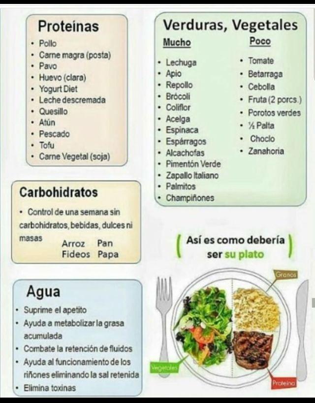 los porotos son proteinas o carbohidratos
