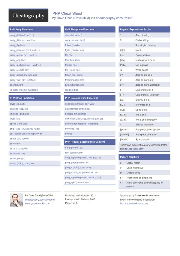 Php Cheat Sheet From Davechild A Quick Reference Guide For Php With Functions References A Regular Expression Synta Regular Expression Cheat Sheets Cheating