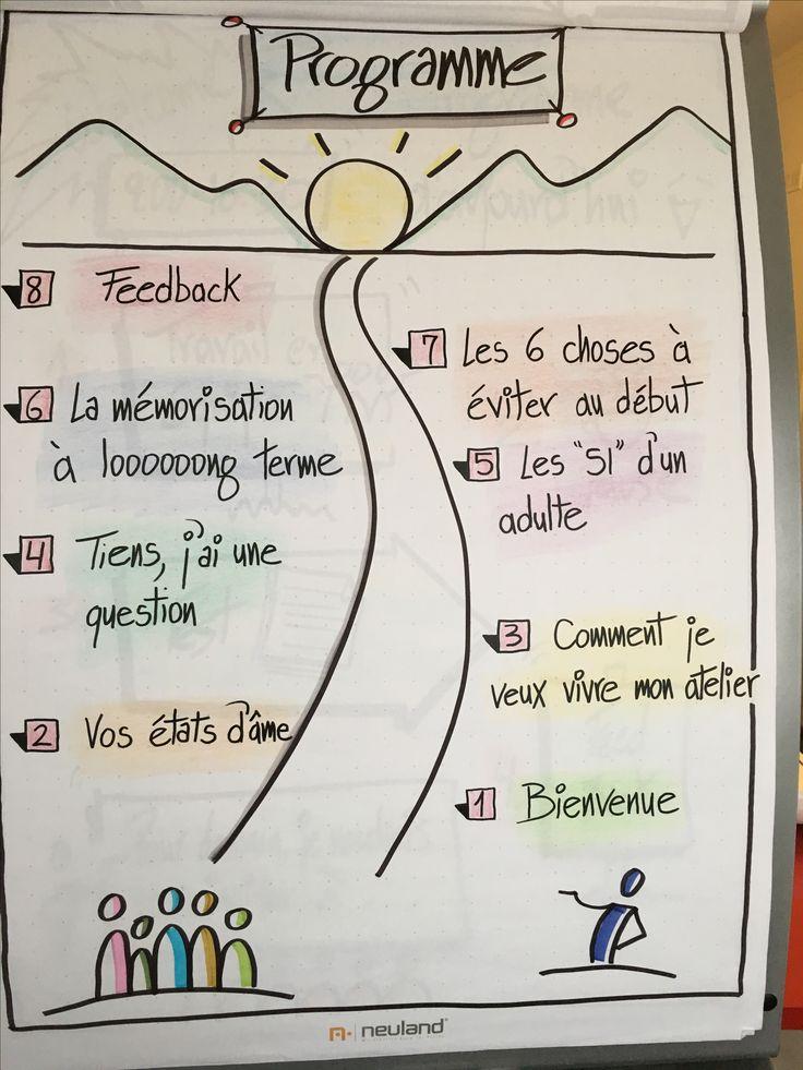 Agenda Flipchart Facilitation Graphique Flipcharts