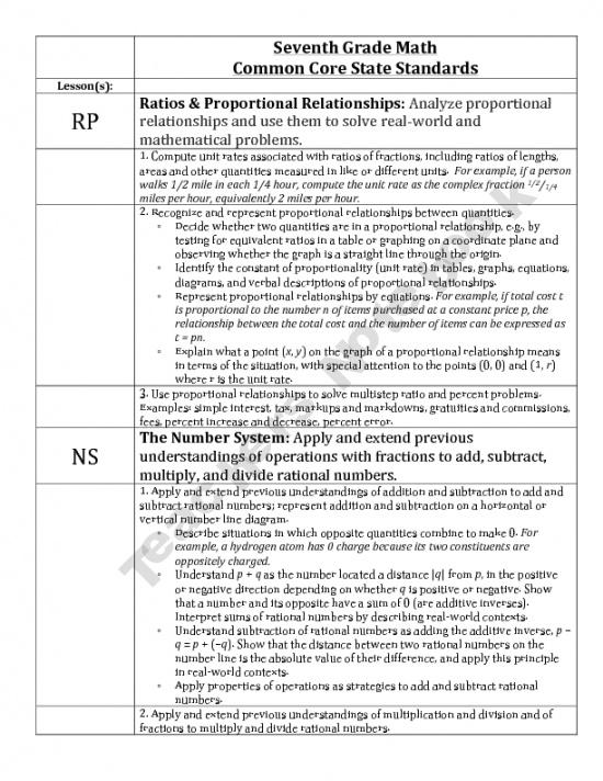 7th Grade Math Common Core Curriculum Checklist Common