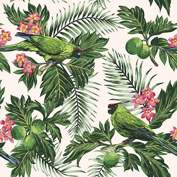 25  best ideas about tropical pattern on pinterest