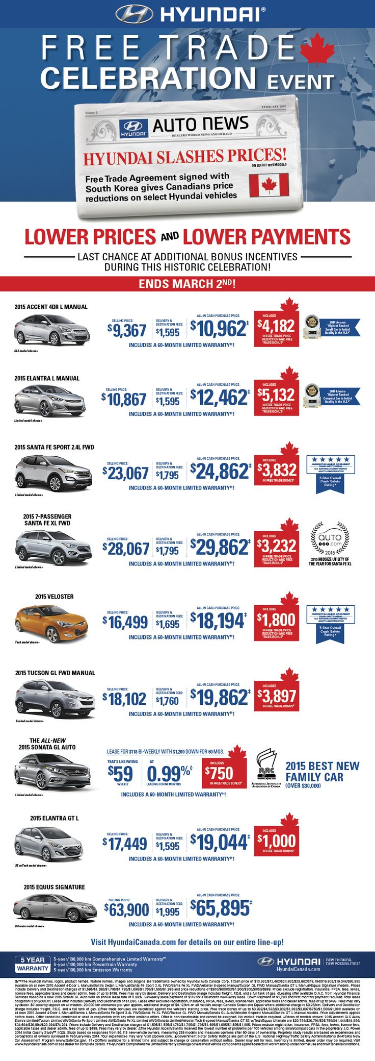 1000 Ideas About Hyundai Lease Deals On Pinterest