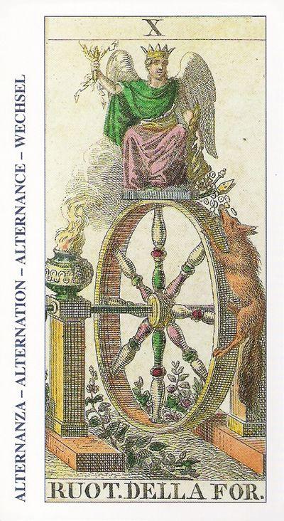10-Cartas de Tarot - La Rueda de la Fortuna-Tarot, Astrología, Horóscopos, Metirta