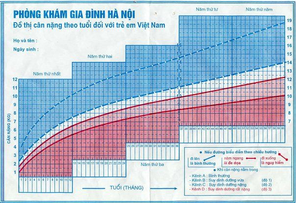 Message, height weight chart asian easier tell