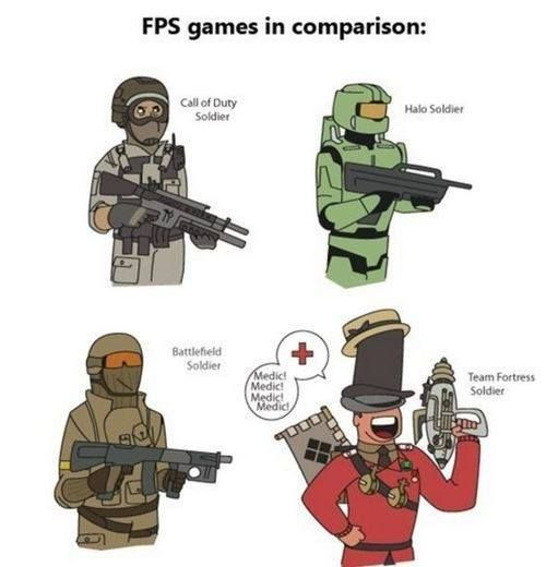 Why TF2 is the best FPS game