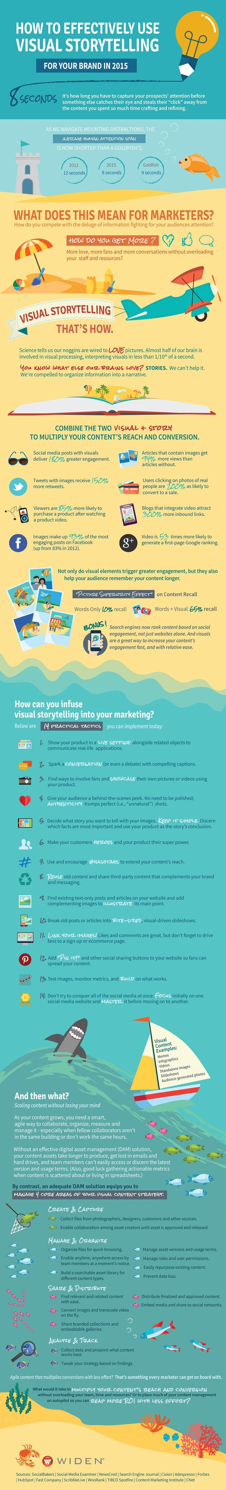 Visual Storytelling May Capture Our Goldfish-Like Attention Spans [INFOGRAPHIC] | Social Media Today