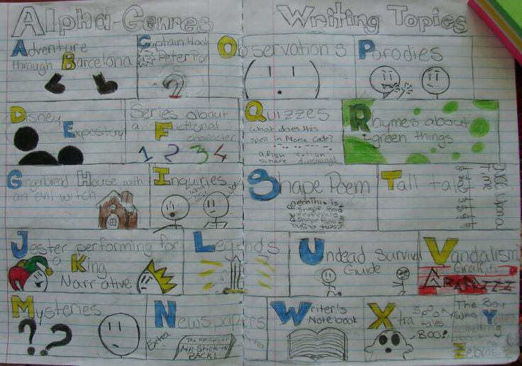 """The center-square lesson on our September Writer's Notebook Bingo card has students produce and decorate a list in their notebooks they can return to and """"mine"""" for topics or ideas for future Sacred Writing Time. 6th graders (like Emily) create an A-Z list of GENRES they might write during SWT time.  Interested in our Bingo Cards? Try out August and September for free: http://corbettharrison.com/products.html#bingo"""