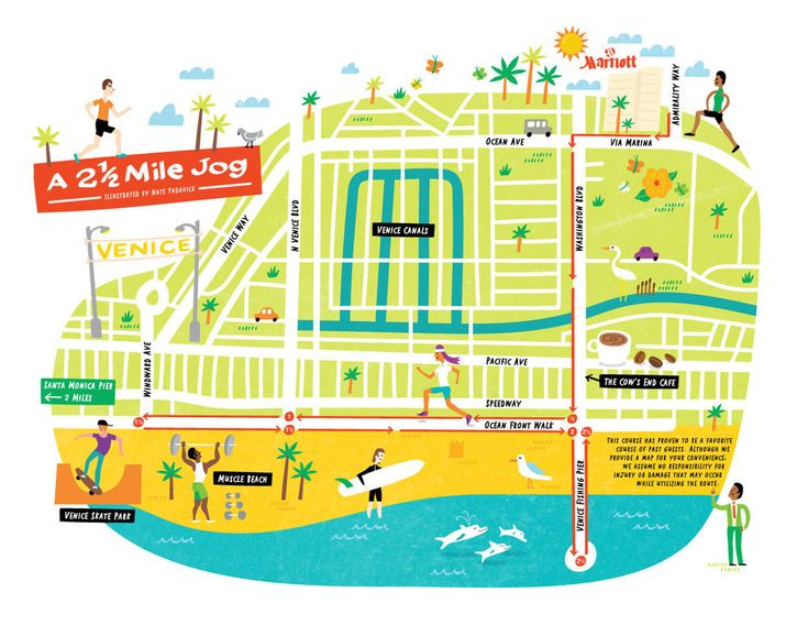 Illustrated jogging route map of Venice Beach by Nate Padavick (idrawmaps.com) Los Angeles