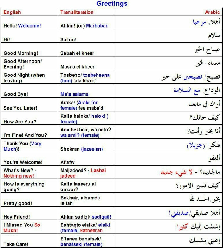 66 best images on pinterest learning arabic arabic greetings m4hsunfo