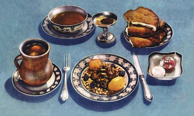 Illustration from the CCCP cookbook.