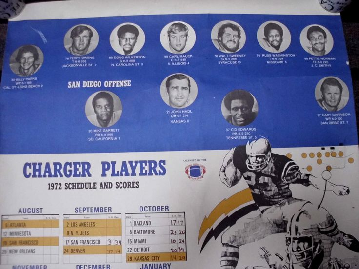RARE VINTAGE 1972 NFL SAN DIEGO CHARGERS TEXACO PLAYER PHOTO SCHEDULE POSTER | eBay