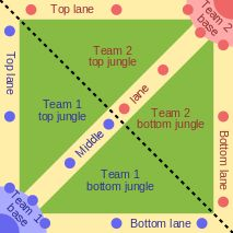 Multiplayer online battle arena - Wikipedia