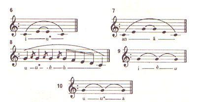 AULAS DE CANTO - Exercícios de Articulação das Vogais - Técnica Vocal.:
