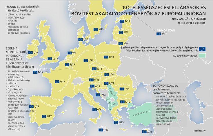 Kötelezettségszegési eljárások az EU-ban, 2015