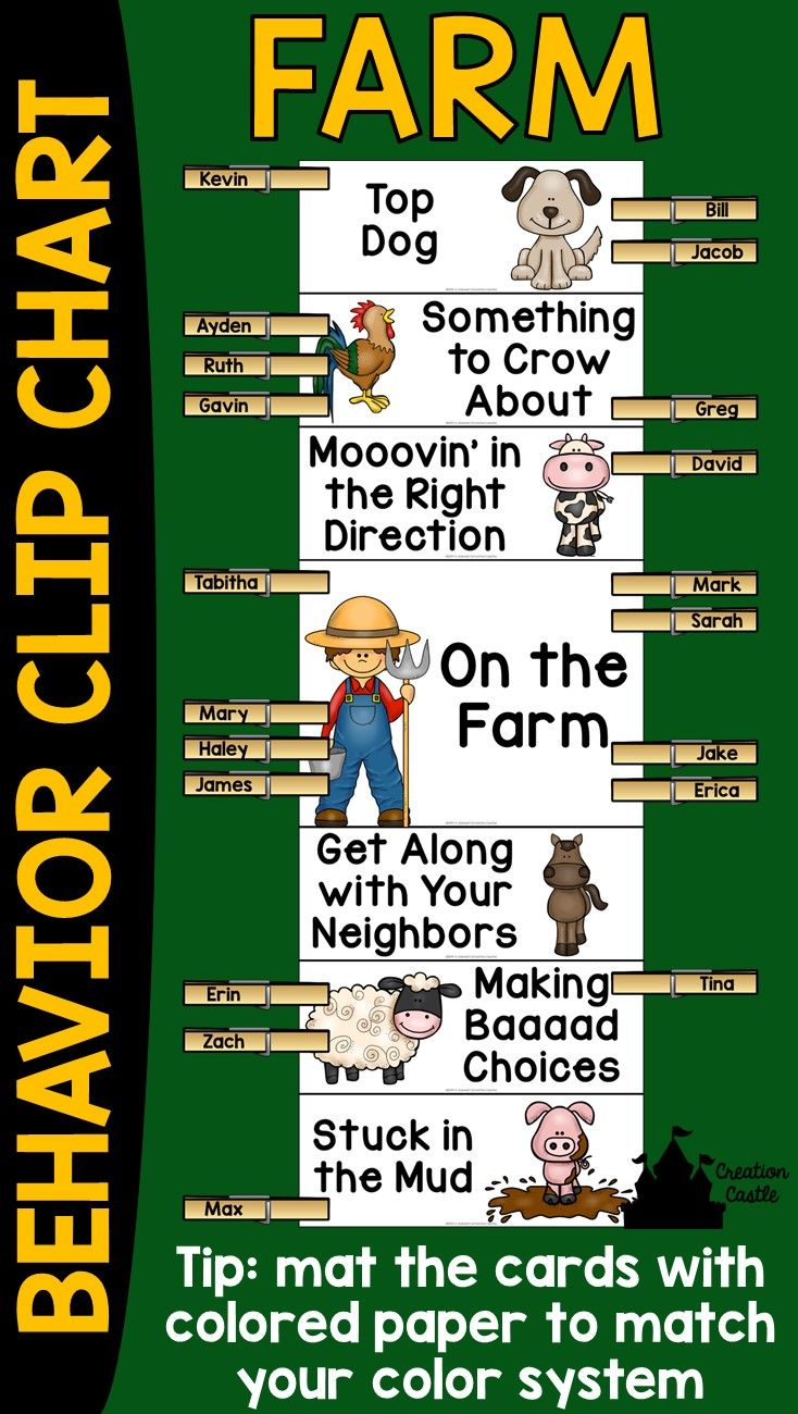 """This farm theme behavior clip chart will look wonderful in your classroom! Encourage your students to have """"Top Dog"""" behavior and climb to the top of the chart! Behavior clip charts are a great tool in the classroom, allowing students and teachers to keep track of students misbehavior or outstanding behavior."""