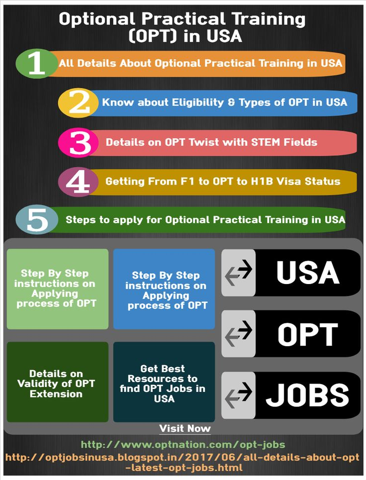 Get All information about Optional Practical Training in the USA. Find details on OPT Requirement, OPT Jobs, OPT Eligibility & details on Transfer opt to H1B visa status at  http://optjobsinusa.blogspot.in/2017/06/all-details-about-opt-latest-opt-jobs.html