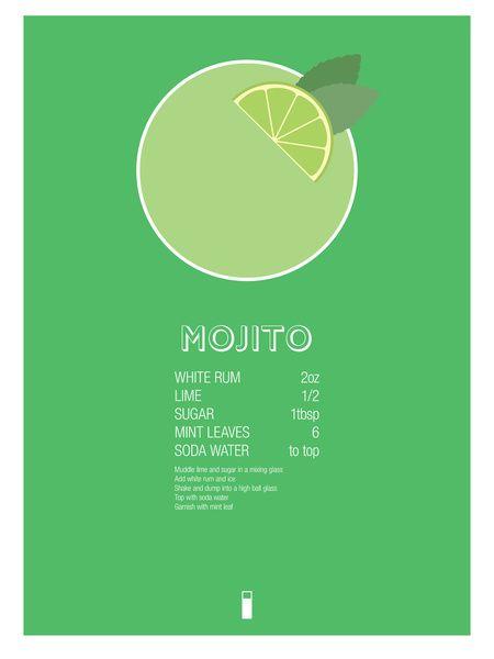 Mojito Cocktail Recipe Poster (Metric) Art Print by Jazzy Phae