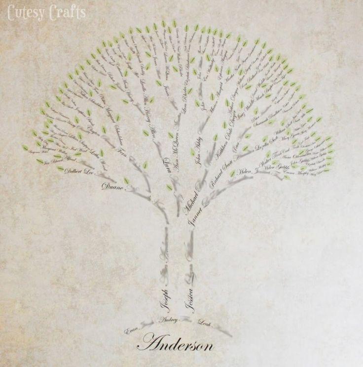 Family Tree Art Tutorial - Cutesy Crafts