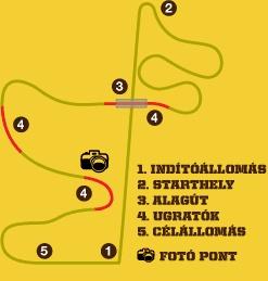 Balatonibob Bobpálya pálya térkép