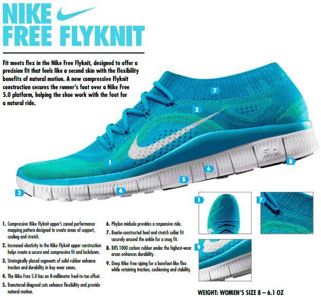 nike free run flyknit 5.0
