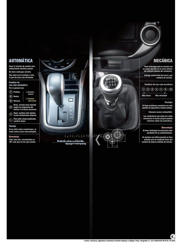 ¿Qué diferencias hay entre la caja de cambios automática y la mecánica?