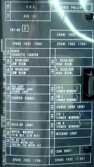 9295 civic fuse box diagram  HondaTech  Honda Forum