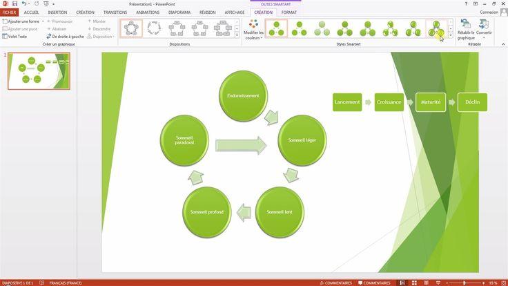 Les 10 meilleures images propos de tutoriels powerpoint - Ouvrir un powerpoint avec open office ...