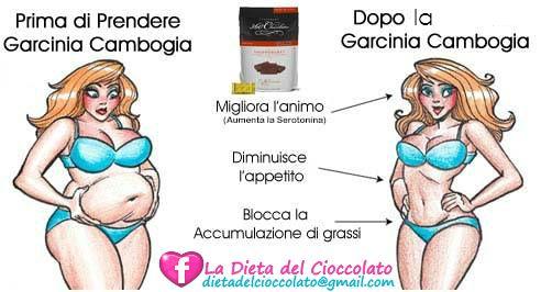 ThermoBurst... Il Primo, l'Unico, l'Inimitabile #CIOCCOLATINOBruciaGrassi, al Mondo...  Migliora l'umore, diminuisce l'appetito, e blocca l'accumulo dei grassi... #INCREDIBILE!!!!  #CioccolaTiAmo  Per saperne di più invia una email a: dietadelcioccolato@gmail.com