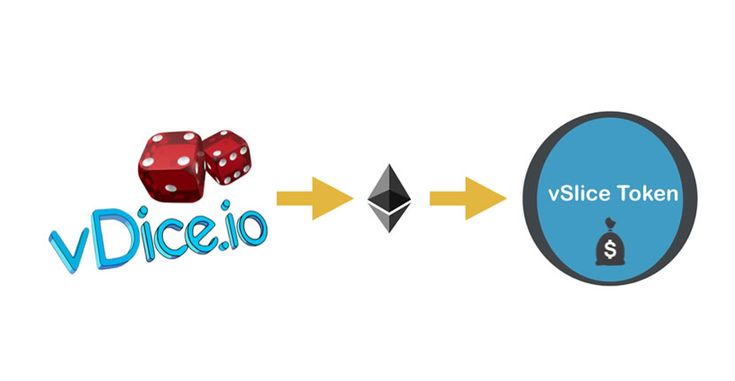 Las ICO's y la descentralización emergente del Crowdfunding -  http://espaciobit.com.ve/main/2016/11/01/las-icos-y-la-descentralizacion-emergente-del-crowdfunding/ #ICO, #Crowdfunding, #vDice, #Ethereum