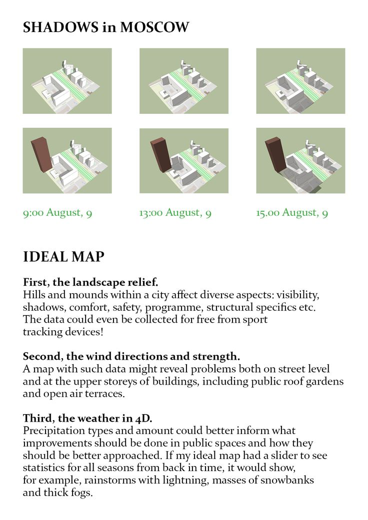 Week-6. Ideal Map.