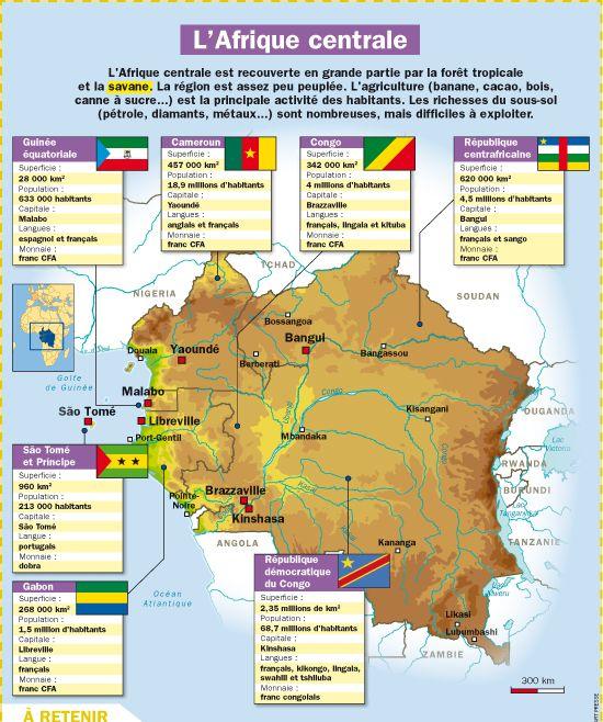 Les Pays De L Afrique Centrale Et Leur Capitale