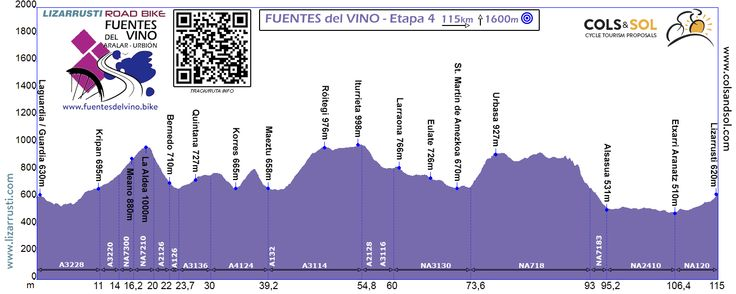FUENTES del VINO stage 4, guide rail