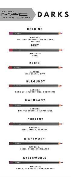 Matching MAC liner with lipsticks. Part 3 - Darks