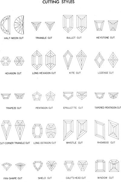 Tofel Jewelers.com, A proper explanation of Old Mine Cut & Old European Cut Diamonds, 90% of Jewelers & Antique Dealers DO NOT understand th...