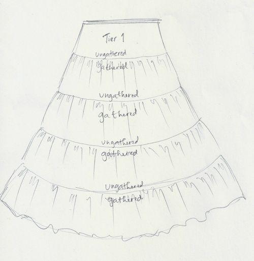 gypsy skirt tutorial - Google Search