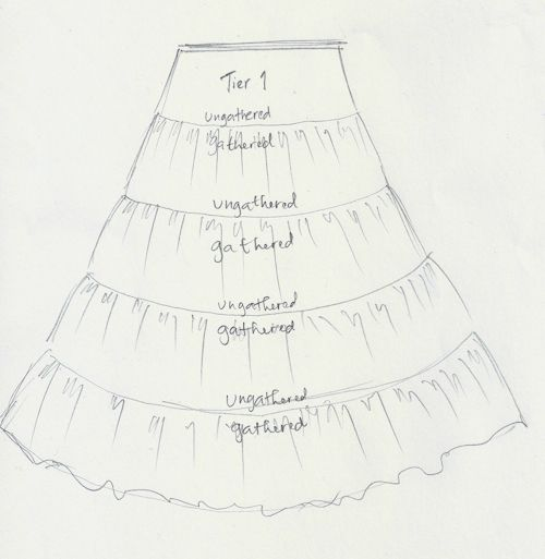 Tutorial: How to Make a Tiered or Gypsy Dress