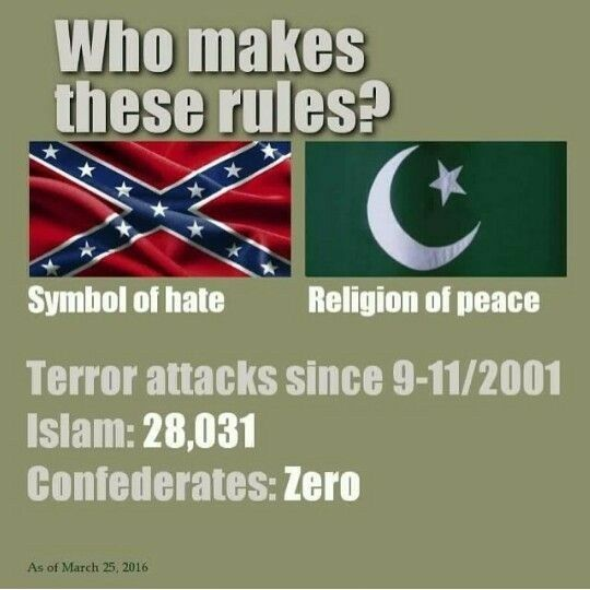 No Religion Teaches Hatred