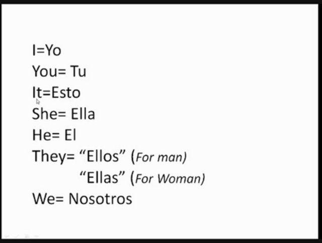 Spanish Grammar - Learn Spanish Online at StudySpanish.com